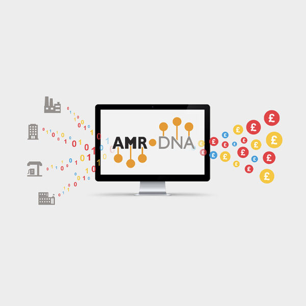 How can AMR DNA identify energy waste bringing savings of 25% on gas and 15% on power?